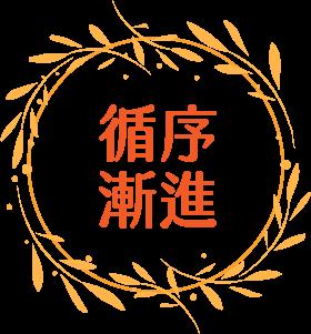 關係花園-角色工作坊-img02